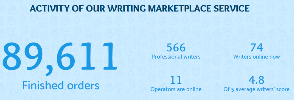 ACTIVITY OF OUR WRITING MARKETPLACE SERVICE PAPERSOWL