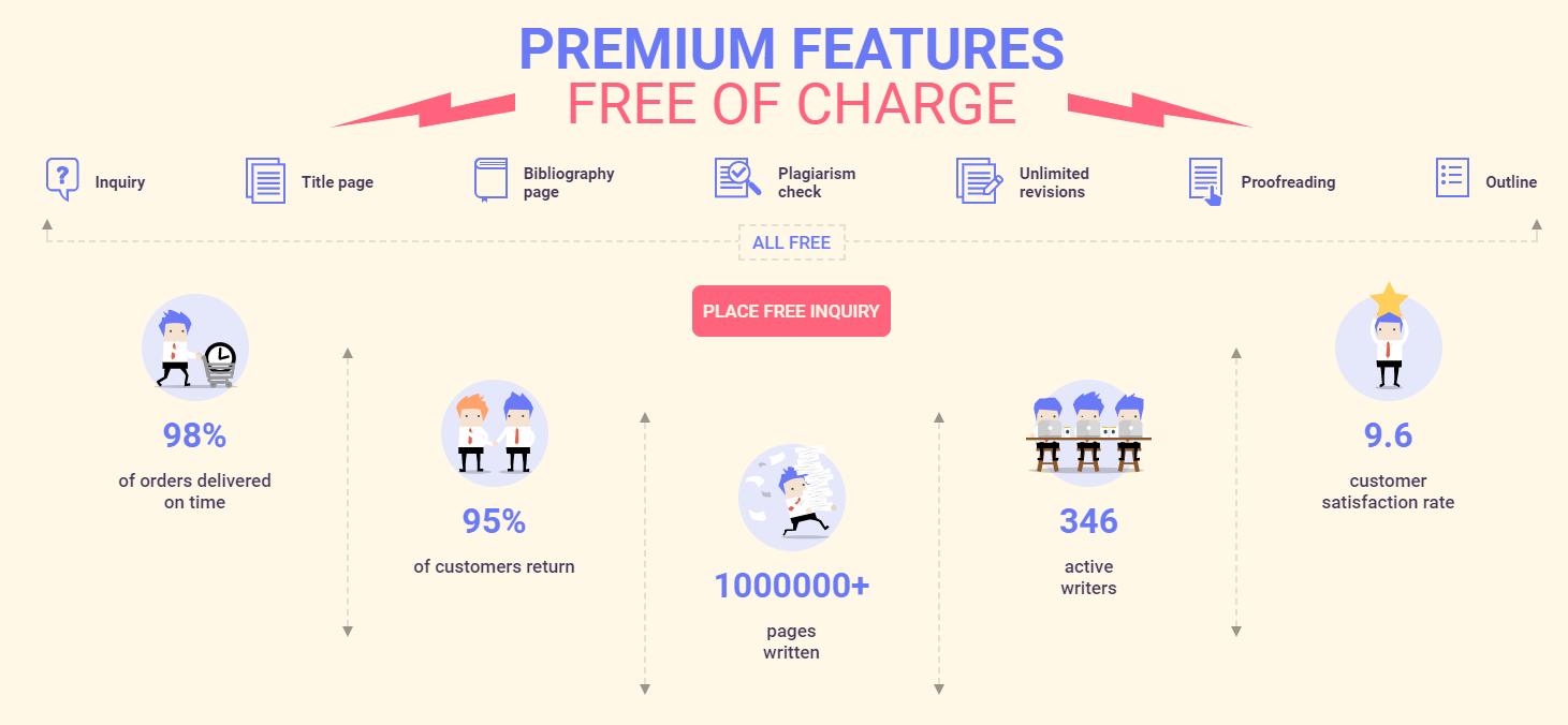 99papers.com advantages