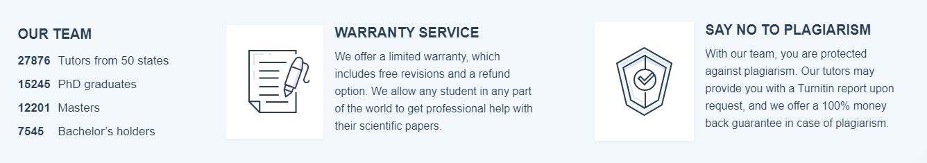 Studybay.com features