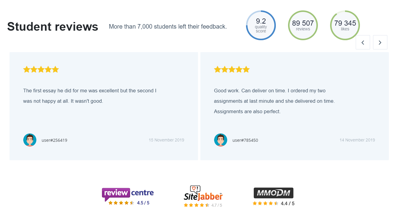 Studybay.com reviews