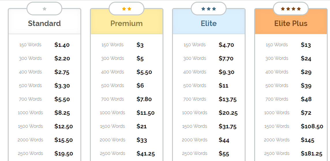 iWriter Pricing review