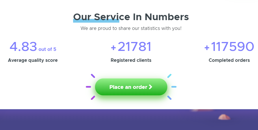 WriteMyPaper4me Services Review